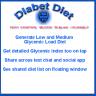DiabetDiet