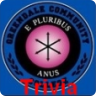 Community Trivia Quiz