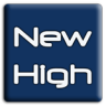 New High Stock Finder Pro