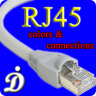 RJ45 Colors and Connections