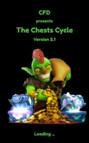 Chests Cycle