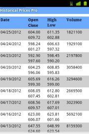 Historical Prices Pro