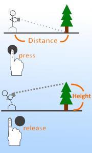 3D Measure