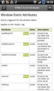 HTML5 Reference Pro