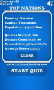 Quiz Battle International