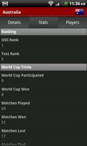 Cricket World Cup Pro 2011
