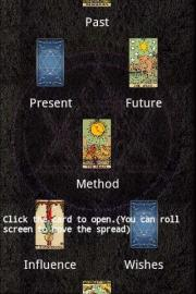 Convergence Of Tarot