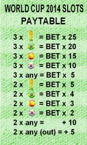 World Cup 2014 Slots