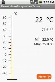 MeasureMax-Temperature Sensor