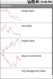 Anvestor