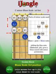 Guitar Scales