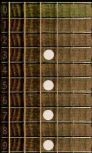 Virtual Electric Guitar