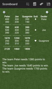 Buraco Scoreboard