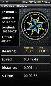 GPS WPX Light