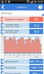Cigarette Analytics