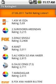 TV Ratingleri