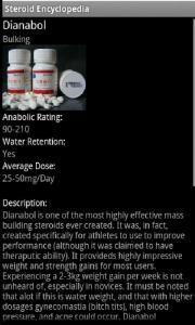 Steroid Encyclopedia