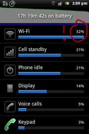 Wi-Fi Auto OFF