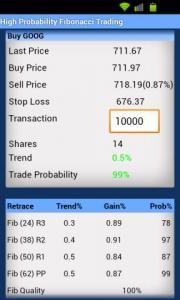 High Probability Fibonacci Trading Pro