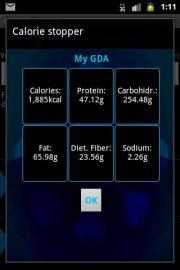 Calorie Stopper