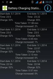 Battery Charging Statistics