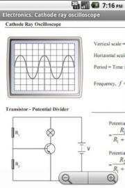 Physics Cheat Sheets FREE