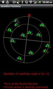 Polaris Navigation