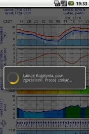 Meteo.pl alternative