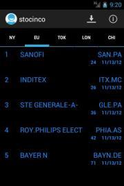 New Top Five