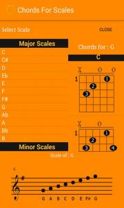 Chords For Scales