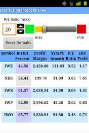 Institutional Stocks Free