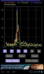 Accelerometer Meter
