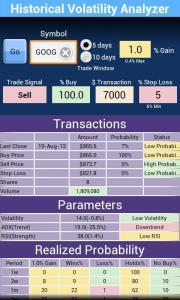 Volatility Analyzer Free