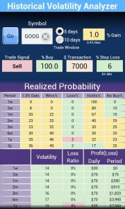 Volatility Analyzer Free