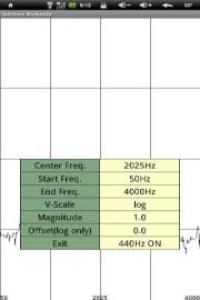 Spectrum Analyzer2