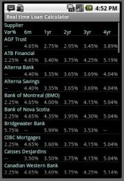 RT Rate Loan Calculator (Free)