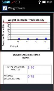 Weight Excer Track